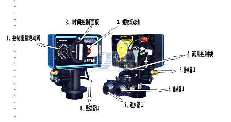 产品目录 工业设备及组件 阀门 控制阀 03 洁源过滤专用阀   订货量