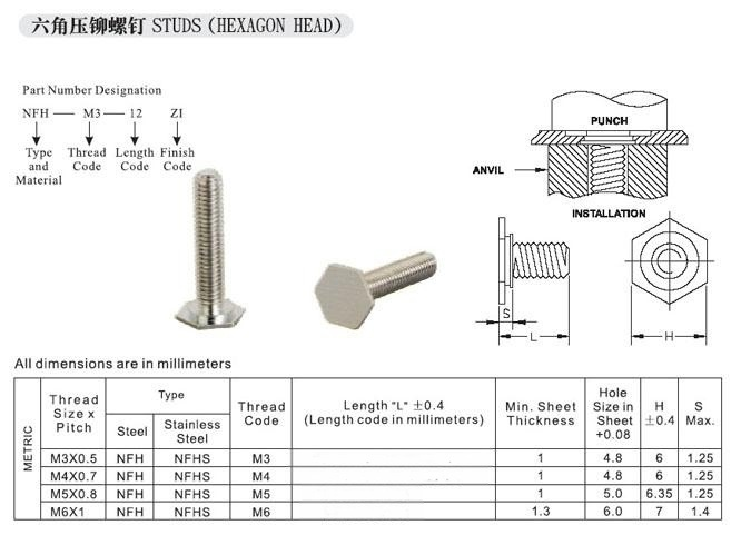 产品目录 工业设备及组件 紧固件和连接件 螺钉 03 六角压铆螺钉
