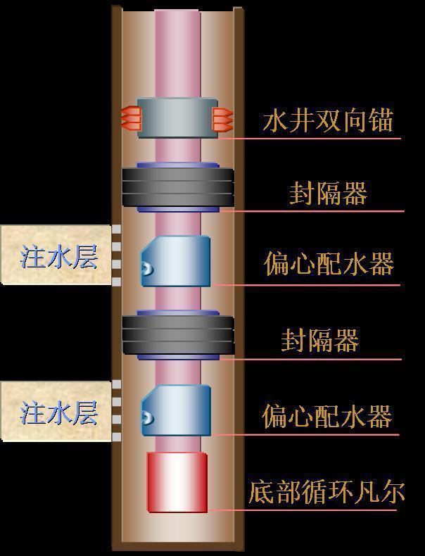 油井封隔器(y341(jb))