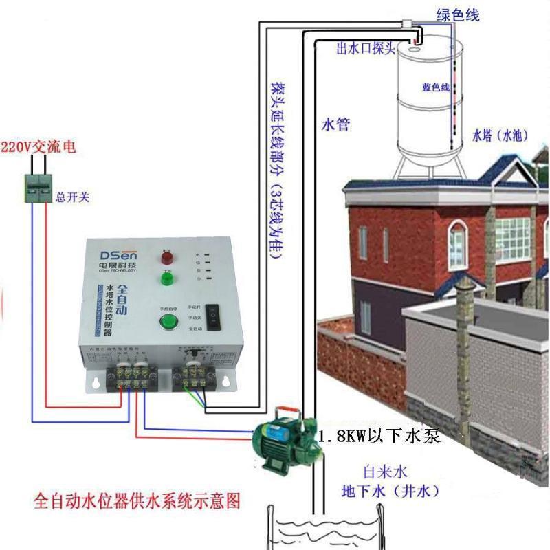 電晟水泵水塔水位全自動控制器包裝體積:18.5X7X17.5CM   各種功能特色如下所示:   水位低於設定低水位時自動啓動水泵補水。   水位達到設定高水位時自動停止水泵,防止水滿溢出。   大功率輸出,本機最大支持1800瓦水泵。可配選4KW(1800瓦以上及三相水泵加配個繼電器即可放心使用)   安全穩定,探頭爲低電9V以下,沒有任何危險(安全電壓爲36V以下)。   安裝簡單,將電晟全自動水位控制器插入電源插座,水泵插在控制器上的插孔,水位設定,將高低水位探頭放入水塔合適的高低水