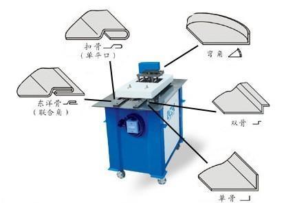 jh21气动双平衡压力机图片