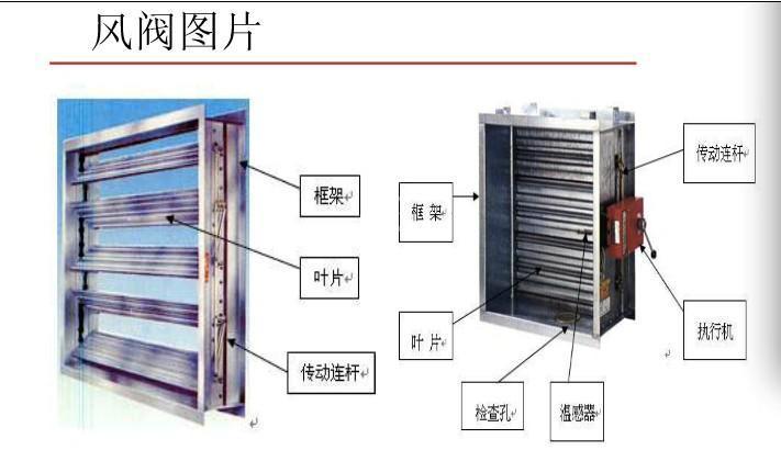 例如空调系统上的新风阀平排风阀,同样适用於仅作调节阀用或既有密封图片
