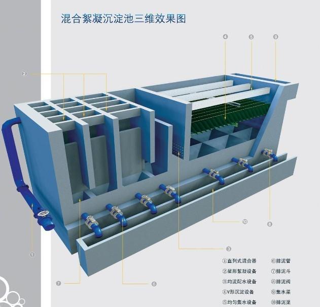 产品目录 工业设备及组件 污水处理设备 沉淀池 03 混合絮凝沉淀池