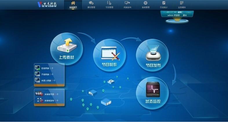 资讯_0视展资讯发布系统(旗舰版)