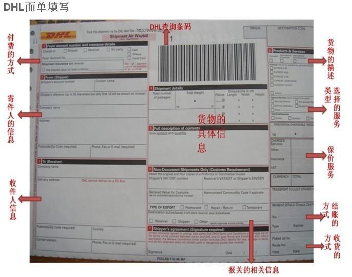 dhl国际快递不论是文件或包裹,不论是即日,限时或限日送达,dhl国际
