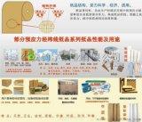 帶線牛皮紙(經緯線紙)---國家專利產品(發明專利號: ZL00108028.8)