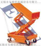 ETU易梯優,移動式可傾斜升降平臺車 45度傾斜液壓升降工位車