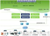 建築能耗監測管理系統平臺    建築能耗監測管理系統平臺實施方案