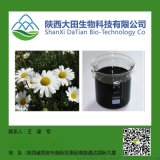 除蟲菊提取物、除蟲菊素50%
