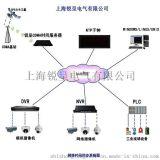 銳呈CDMA時間同步伺服器在浙江平陽縣人民醫院成功投運