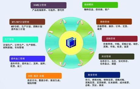 企业安全宣传栏囹�a_企业erp管理系统