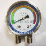供應差壓表0-100kPa不鏽鋼材質