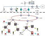 KT135礦用無線通信系統
