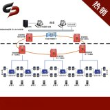 雲南煤礦用人員定位管理系統