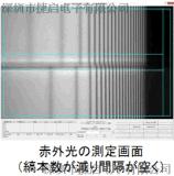 日本折原FSM-600LEIR應力計應對康寧四代玻璃