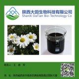 除蟲菊提取物、除蟲菊酯 農藥殺蟲劑