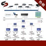 內蒙古煤礦工業視頻監控系統,井下監控系統
