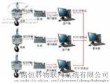恆科工業計量網路系統