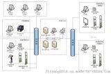 飛陽RFID檔案自動化管理系統