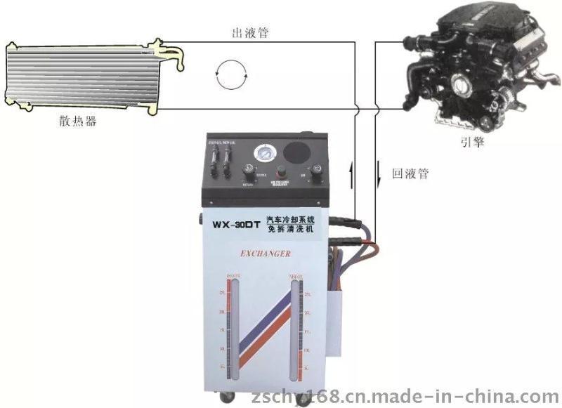 潤滑系統免拆清洗機CHY-212