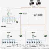 Acrel-3200遠程預付費電能管理系統在寧波市規劃交通1號線一期東鼓道商業開發地下空間資源開發