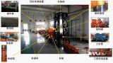 水準井數位化模擬裝備系統