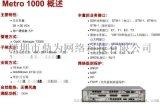 sdh傳輸華爲OSN1500光端機鼎爲網路爲您報價