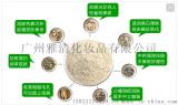 廣州雅清主營祛斑中藥粉美白中藥粉可oem可拿半成品