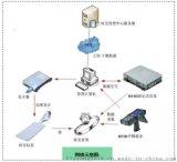 飛陽RFID智慧珠寶管理系統