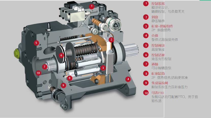原装林德液压泵,林德液压柱塞马达,林德原装液压马达,压路机钢轮林德图片