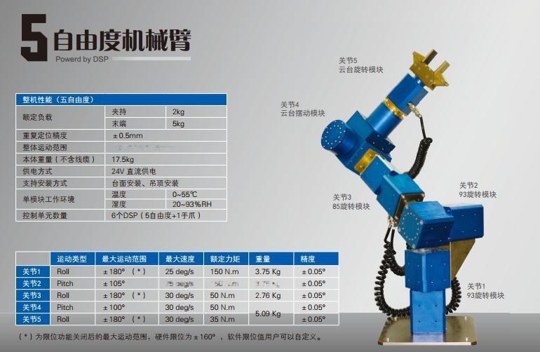 工业机器人研究平台系列三自由度机械臂~七自由度机械