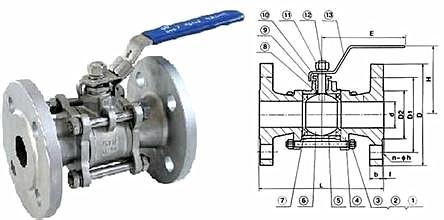 q41f-16p 产品名称:不锈钢三片式法兰球阀 产品特点:   公称压力:1.图片