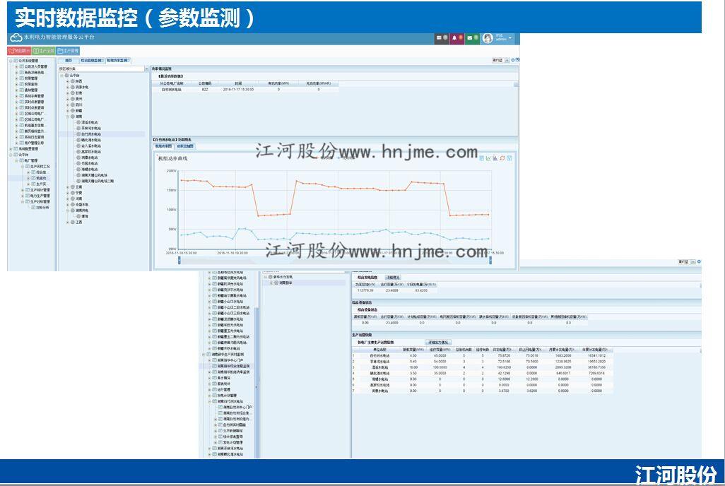 湖南江河机电 中小水电站智慧管理服务云平台