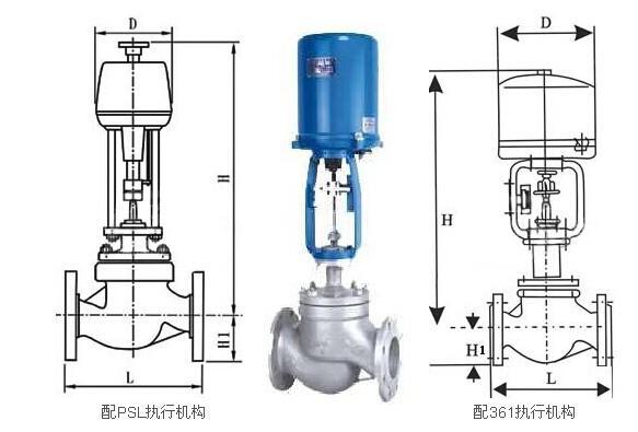 电动套筒调节阀结构示意图图片图片