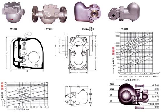 杠杆浮球式蒸汽疏水阀结构示意图