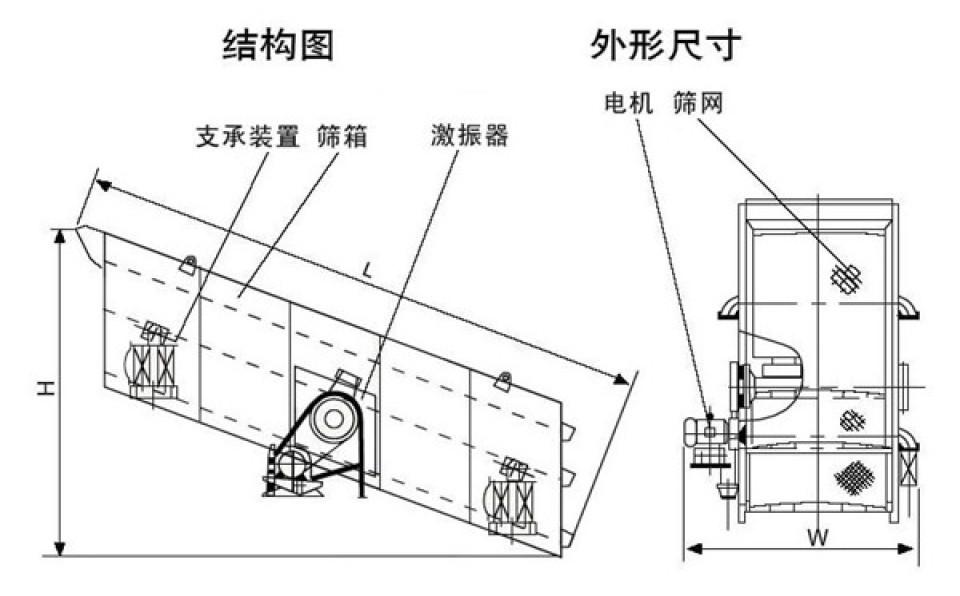 ya1230圆振动筛结构图及外形尺寸