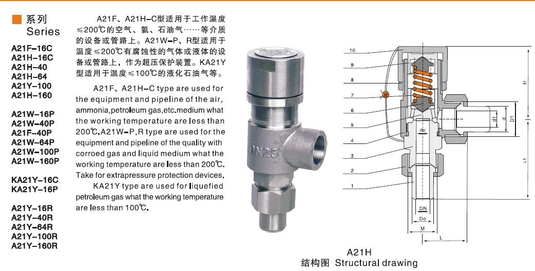 高压a21h-16c-dn15弹簧微启式外螺纹安全阀 生产厂家图片