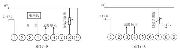 通过检测到的环境温度与设定温度的比较产生控制信号,为冷/热电动阀或图片