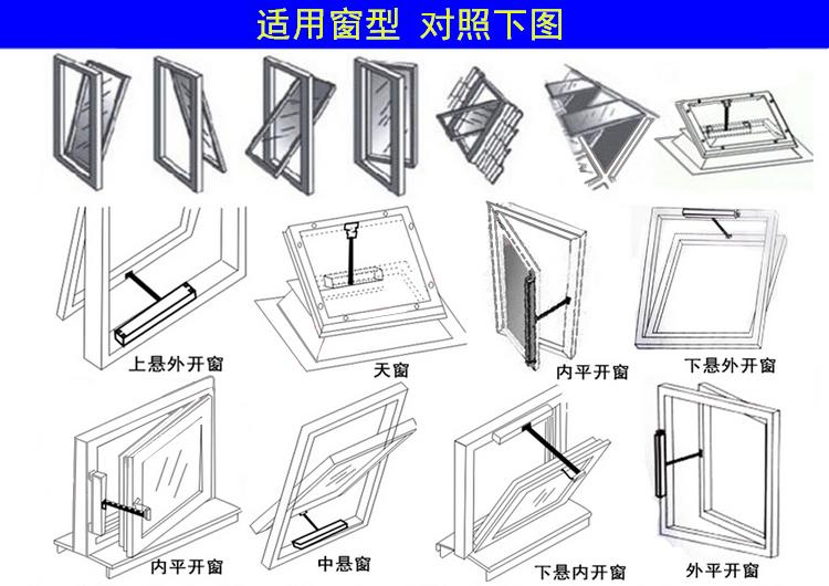 消防开窗器滁州合肥链式开窗器滁州电动开窗器及异型产品图片