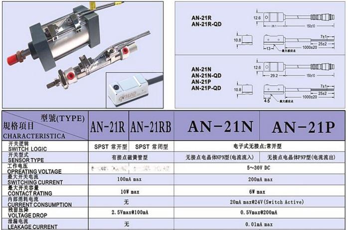 由於开关的接通或断开,使电磁阀换向,从而实现气缸的往复运动.图片
