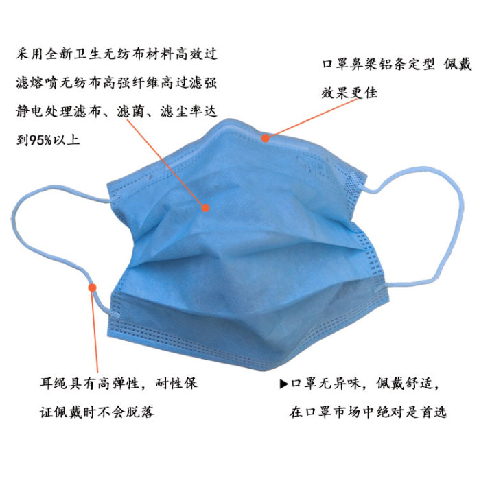 層無紡布綁帶口罩規格:17.5CM*9CM2.顏色:淺藍色,3.口罩製作:採用優質3層無紡布加工而成4.口罩用途:透氣性好不悶可達到防塵的功效鼻樑處帶有鋁條可起固定的作用.無微粒超聲波密封邊緣,佩戴舒適.5.無紡布口罩爲一次性用品,使用方便,並做相關淨化處理,可用於食品.醫療、製藥、電子.