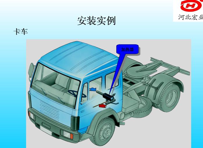 小汽车暖风的结构图