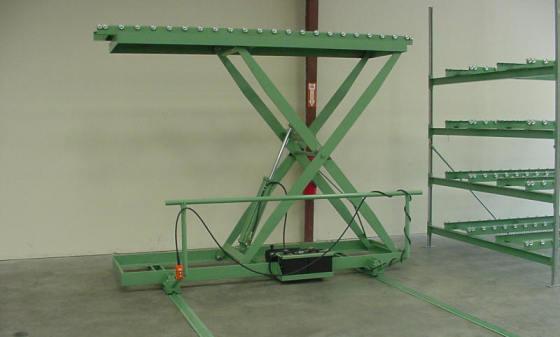 液压升降台(tls)图片